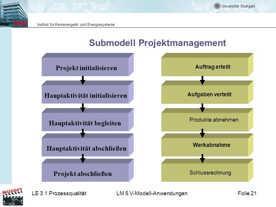 Submodell Projektmanagement