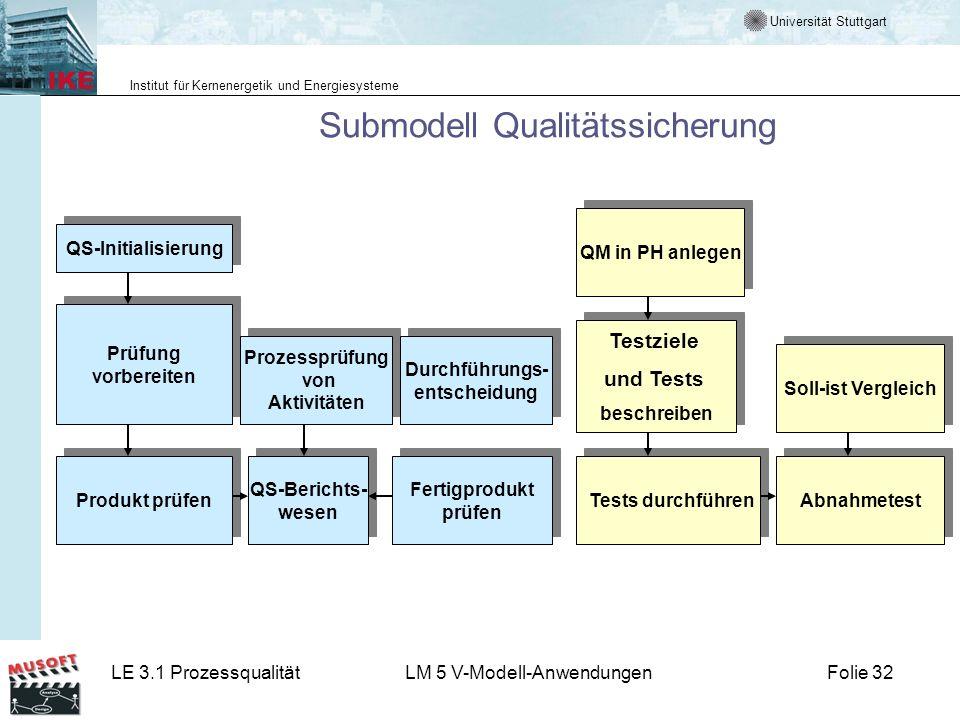 Submodell Qualitätssicherung