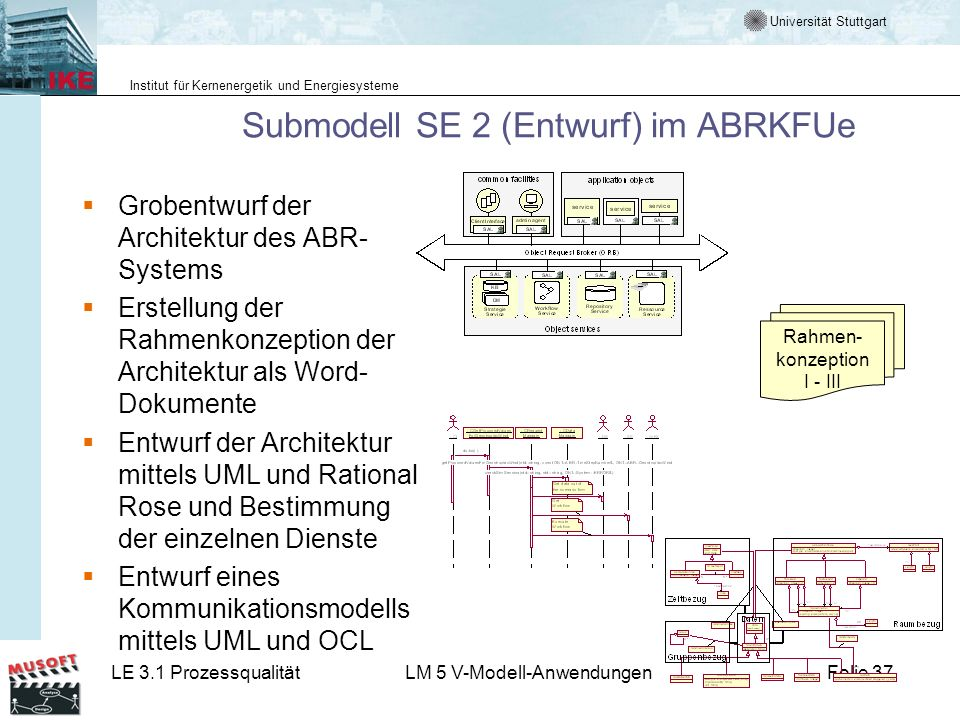 Submodell SE 2 (Entwurf) im ABRKFUe