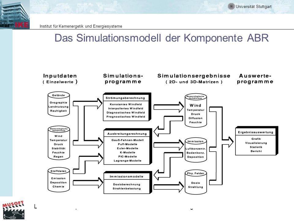 Das Simulationsmodell der Komponente ABR