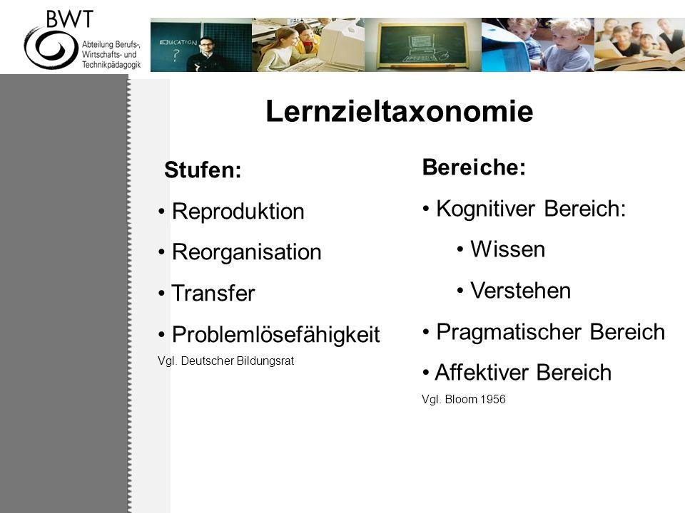 Lernzieltaxonomie Bereiche: Stufen: Kognitiver Bereich: Reproduktion