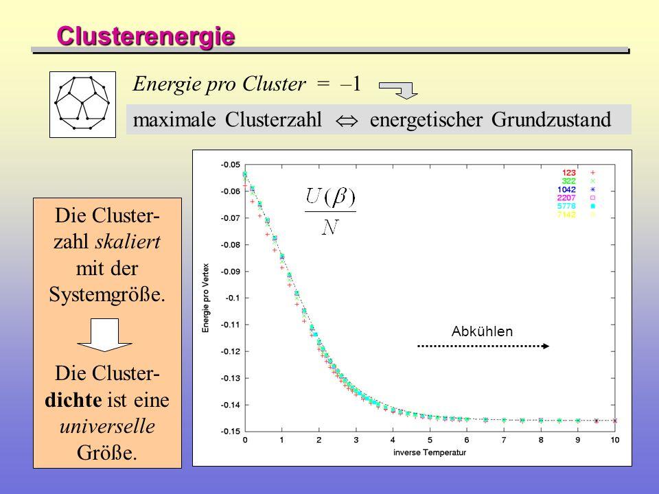 Clusterenergie Energie pro Cluster = –1