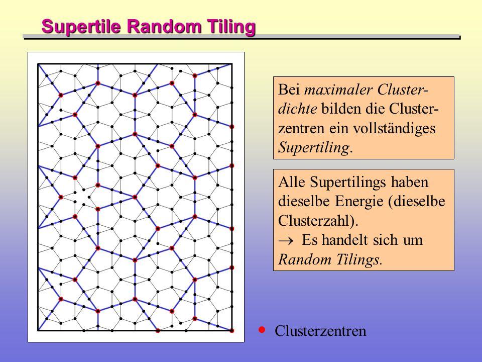 • Clusterzentren Supertile Random Tiling