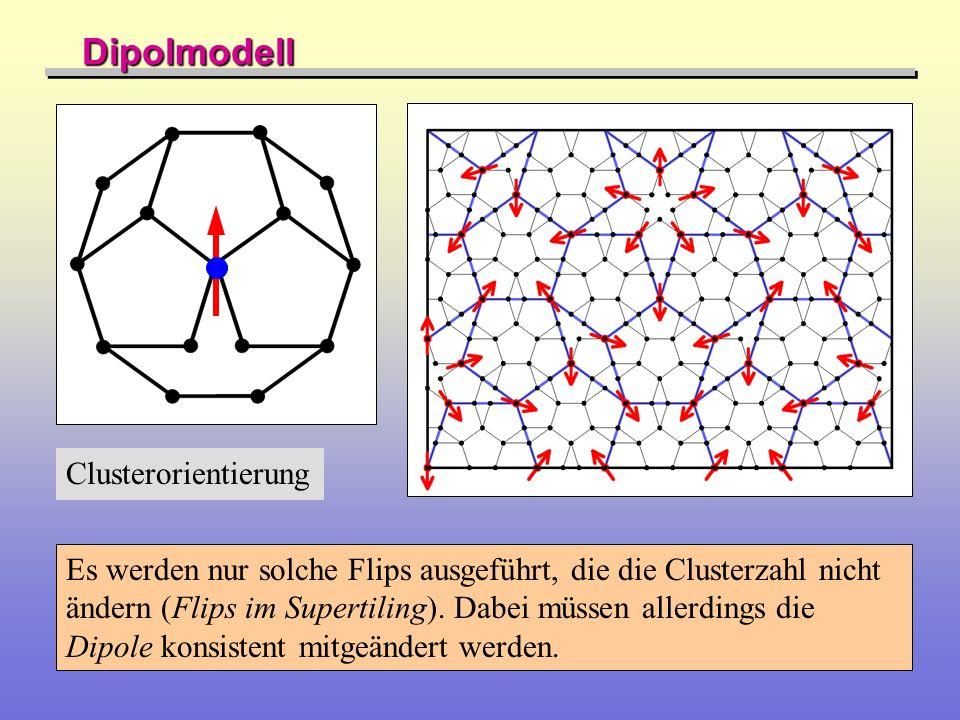 Dipolmodell Clusterorientierung