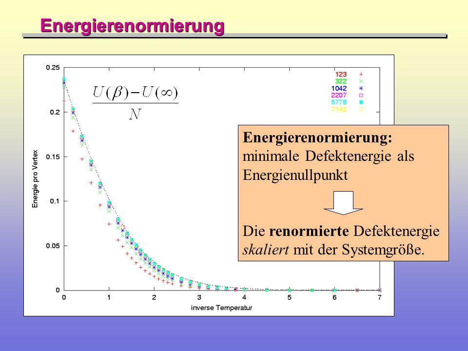 EnergierenormierungEnergierenormierung: minimale Defektenergie als Energienullpunkt. Die renormierte Defektenergie skaliert mit der Systemgröße.