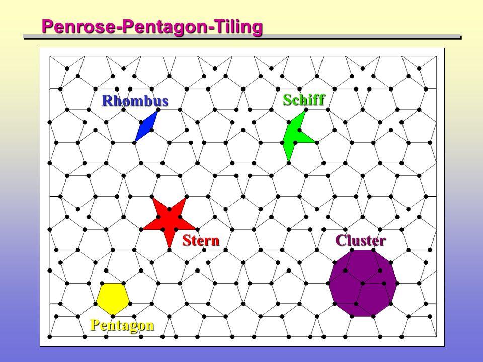 Penrose-Pentagon-Tiling