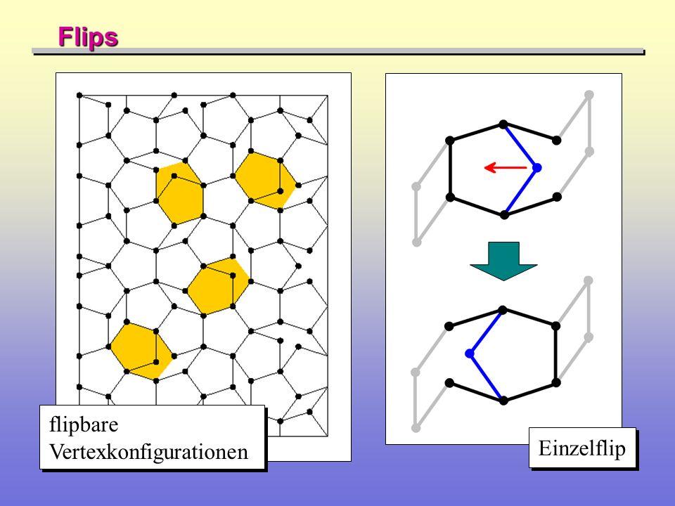Flips flipbare Vertexkonfigurationen Einzelflip
