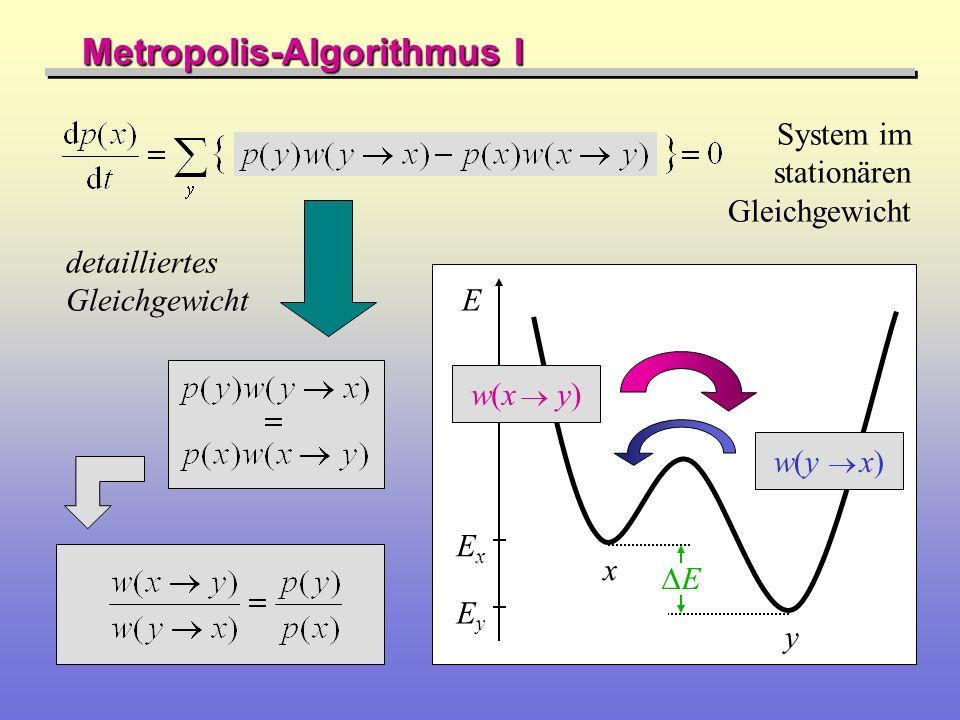 Metropolis-Algorithmus I