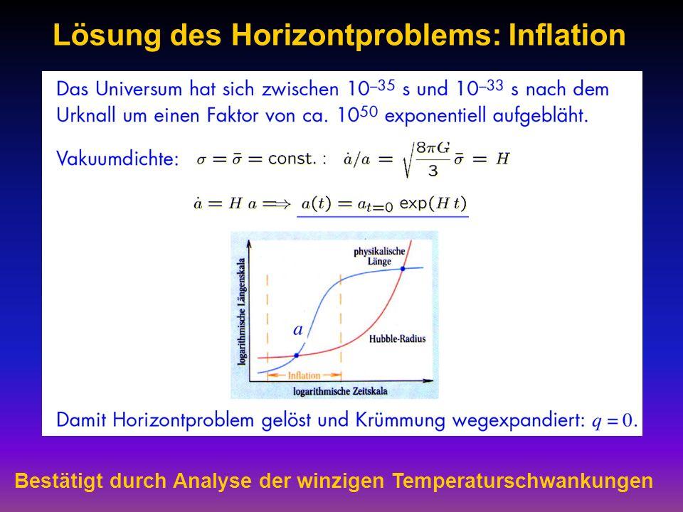 Lösung des Horizontproblems: Inflation