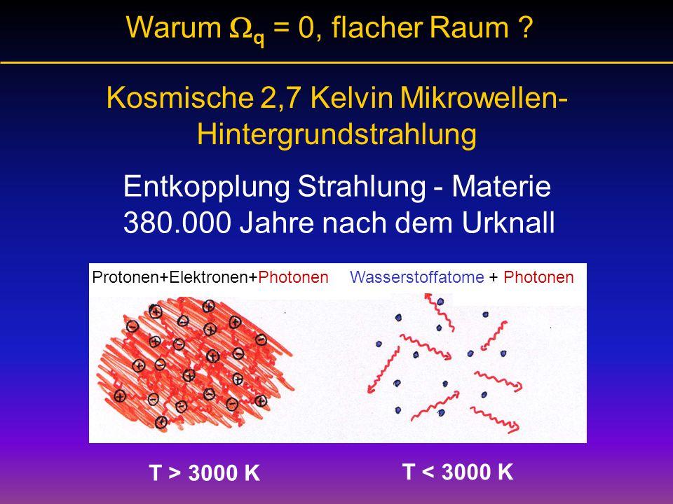 Kosmische 2,7 Kelvin Mikrowellen-Hintergrundstrahlung