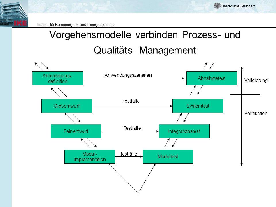 Vorgehensmodelle verbinden Prozess- und Qualitäts- Management