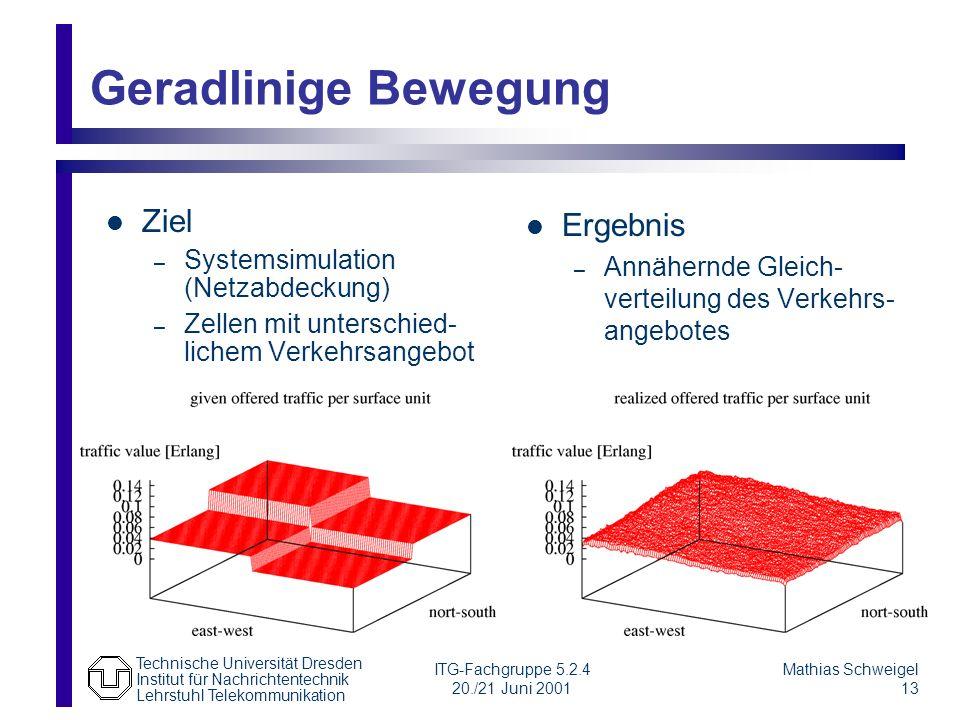 Geradlinige Bewegung Ziel Ergebnis Systemsimulation (Netzabdeckung)