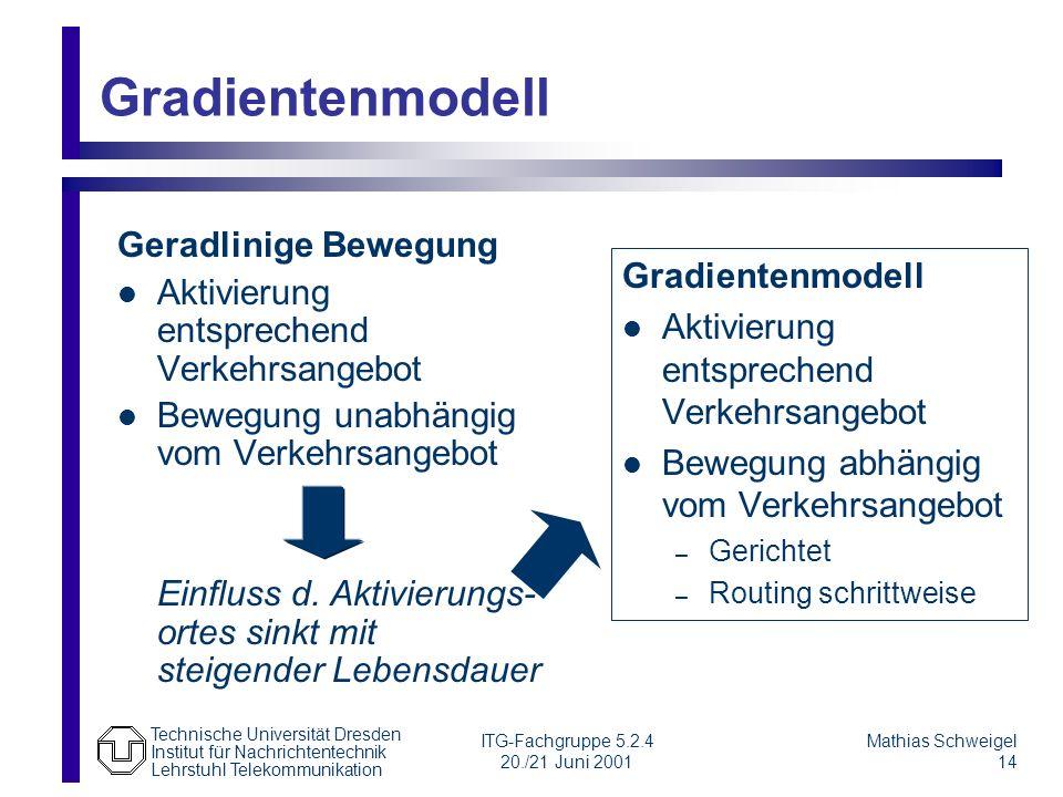 Gradientenmodell Geradlinige Bewegung