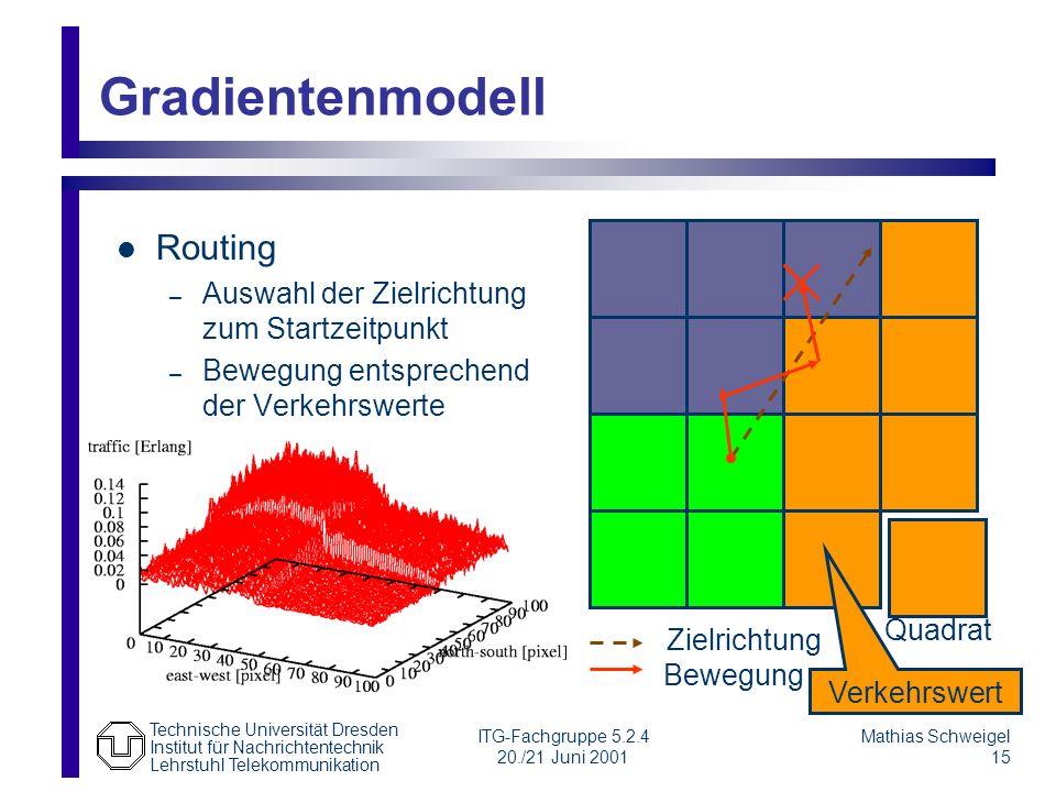 Gradientenmodell Routing Auswahl der Zielrichtung zum Startzeitpunkt