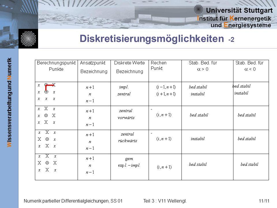 Diskretisierungsmöglichkeiten -2