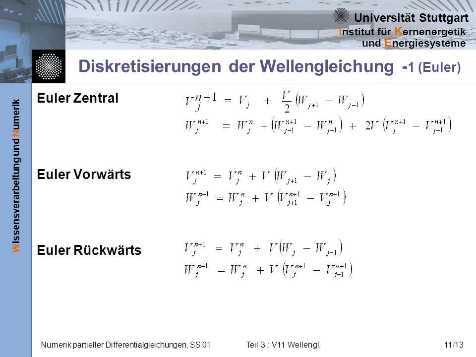 Diskretisierungen der Wellengleichung -1 (Euler)