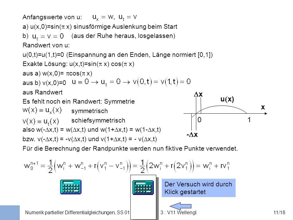 x ux) x 1 -x Anfangswerte von u: