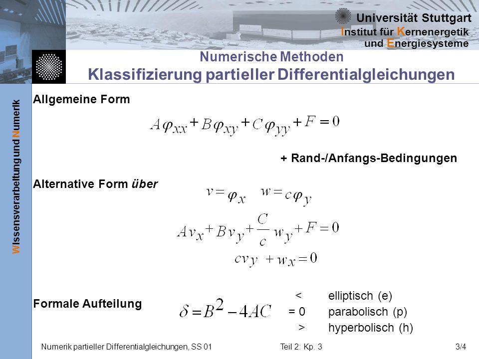 Numerische Methoden Klassifizierung partieller Differentialgleichungen