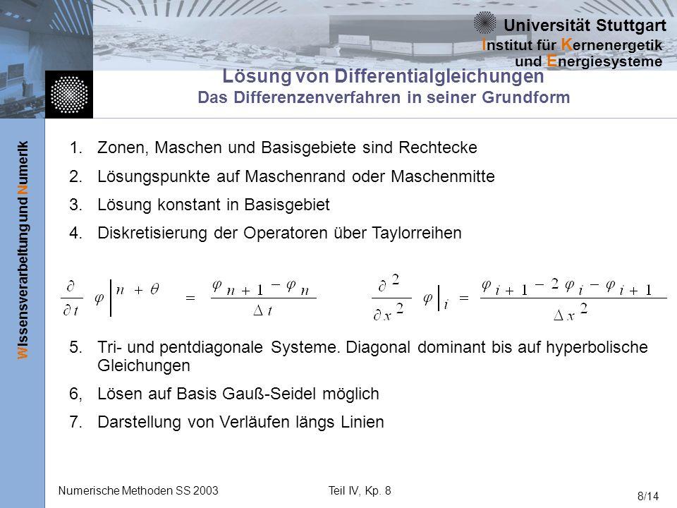 Lösung von Differentialgleichungen Das Differenzenverfahren in seiner Grundform