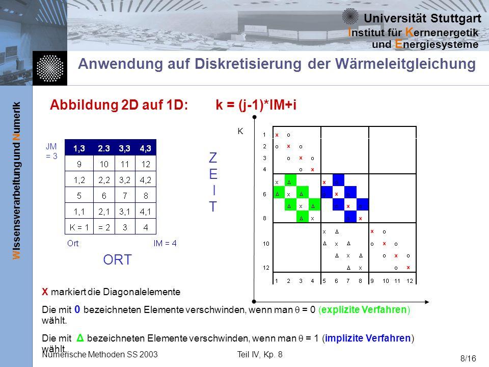 Anwendung auf Diskretisierung der Wärmeleitgleichung