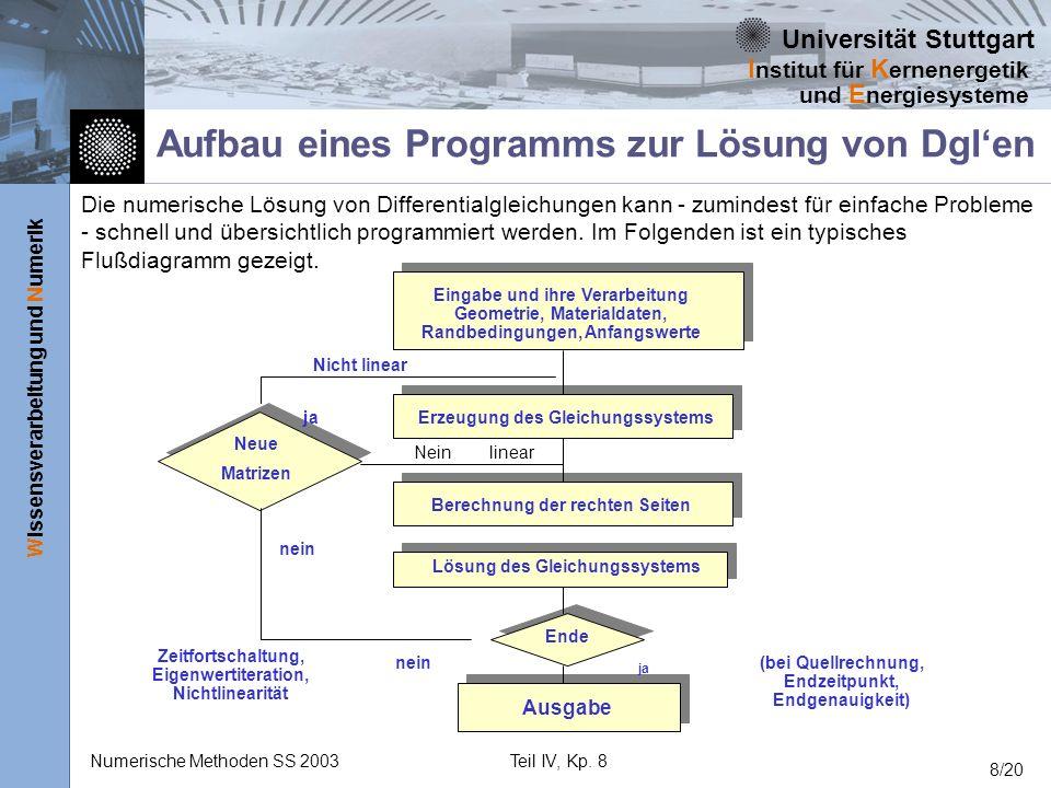 Aufbau eines Programms zur Lösung von Dgl'en