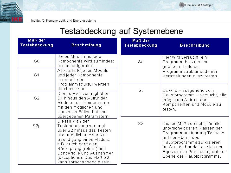 Testabdeckung auf Systemebene