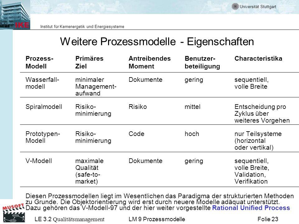 Weitere Prozessmodelle - Eigenschaften