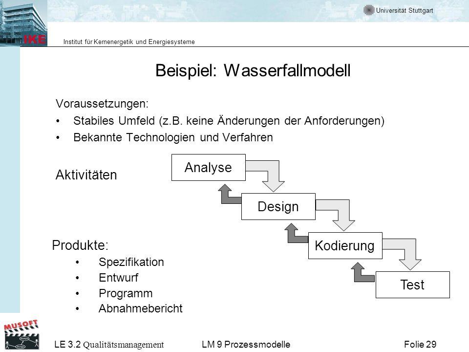 Beispiel: Wasserfallmodell