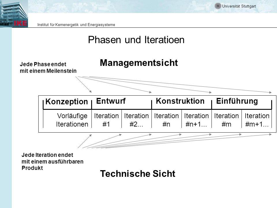 Phasen und Iteratioen Managementsicht Technische Sicht Konzeption