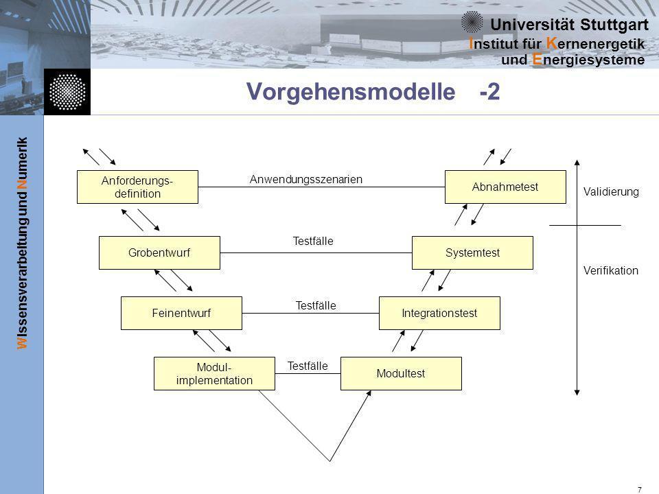 Vorgehensmodelle -2 Anforderungs- definition Anwendungsszenarien