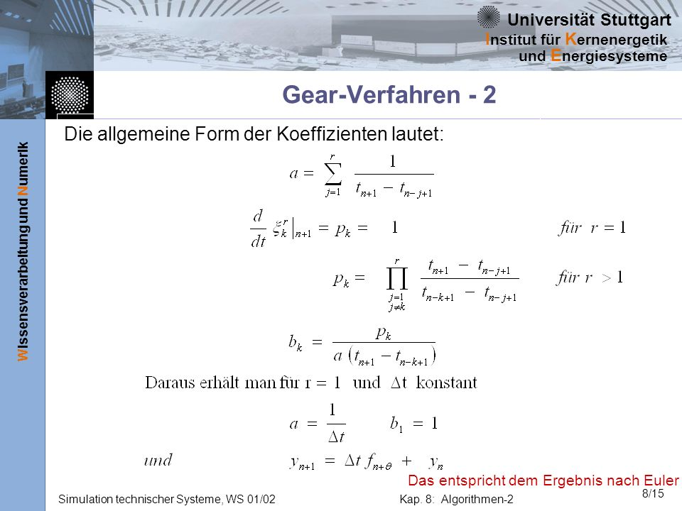 Das entspricht dem Ergebnis nach Euler