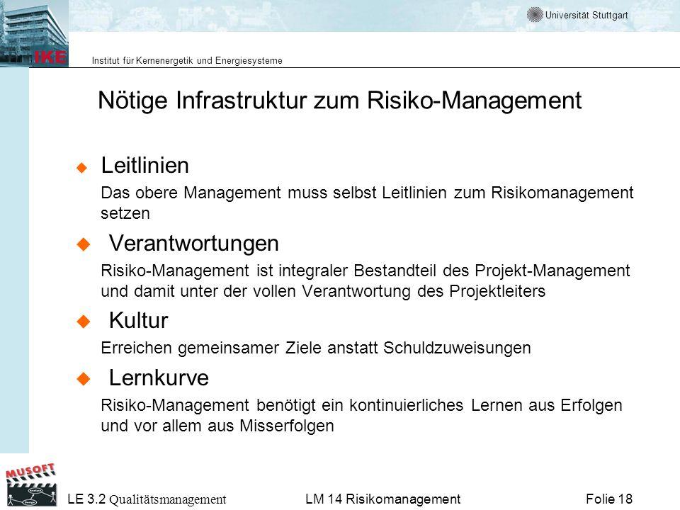 Nötige Infrastruktur zum Risiko-Management