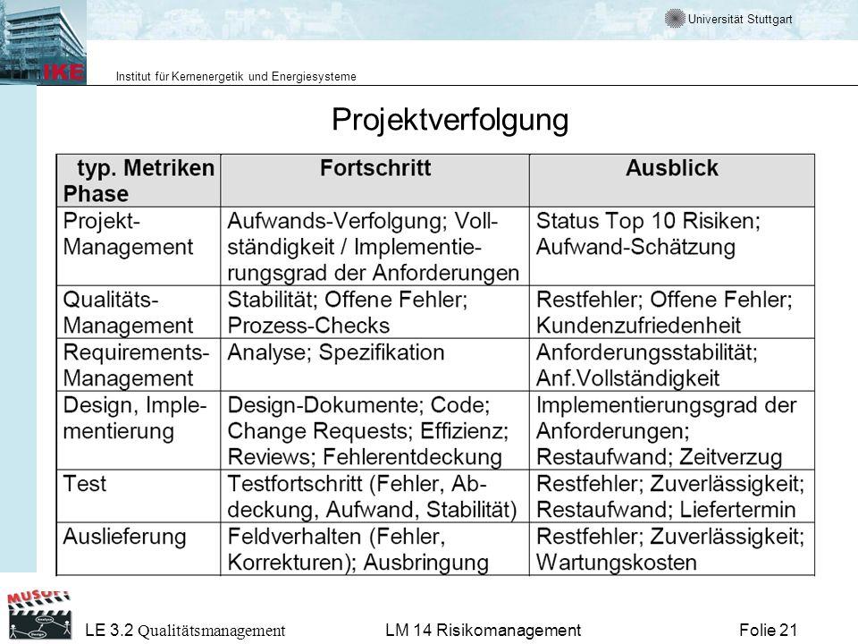 Projektverfolgung LM 14 Risikomanagement