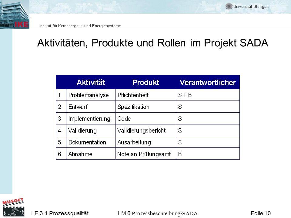 Aktivitäten, Produkte und Rollen im Projekt SADA