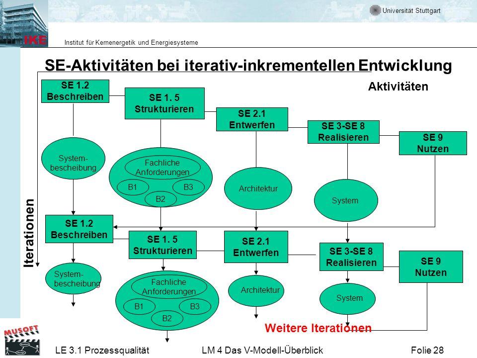SE-Aktivitäten bei iterativ-inkrementellen Entwicklung