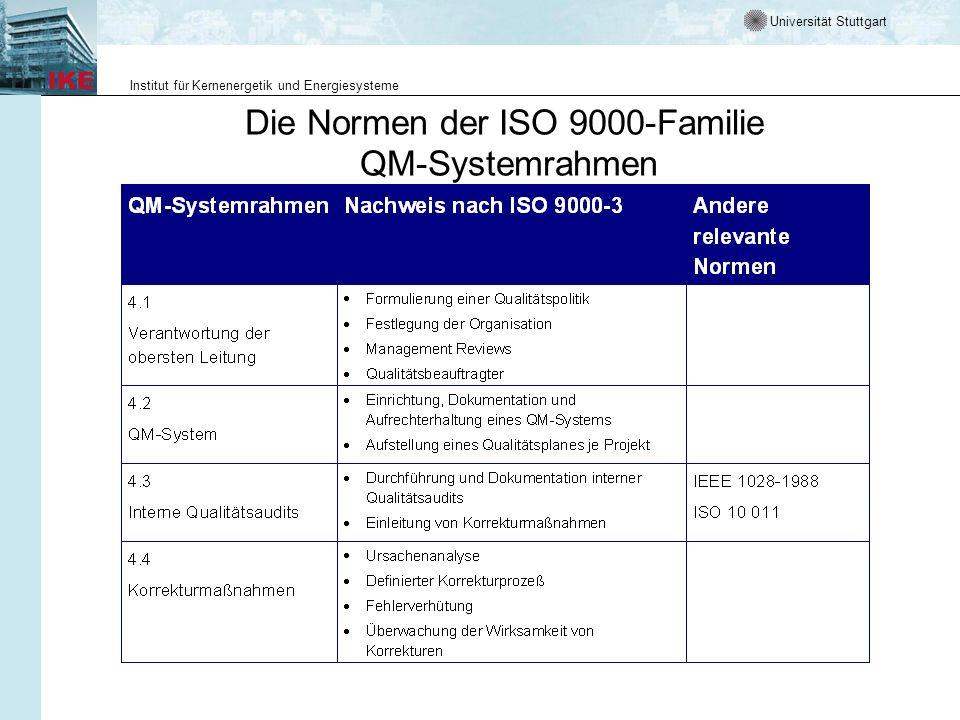 Die Normen der ISO 9000-Familie QM-Systemrahmen