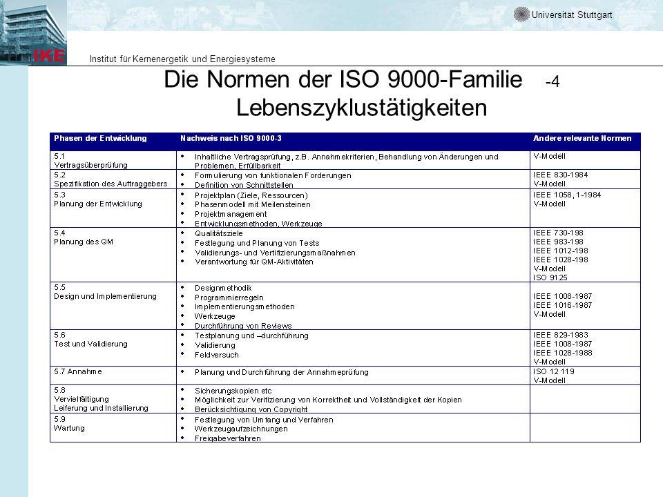 Die Normen der ISO 9000-Familie -4 Lebenszyklustätigkeiten
