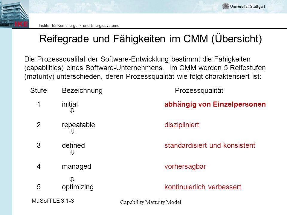 Reifegrade und Fähigkeiten im CMM (Übersicht)