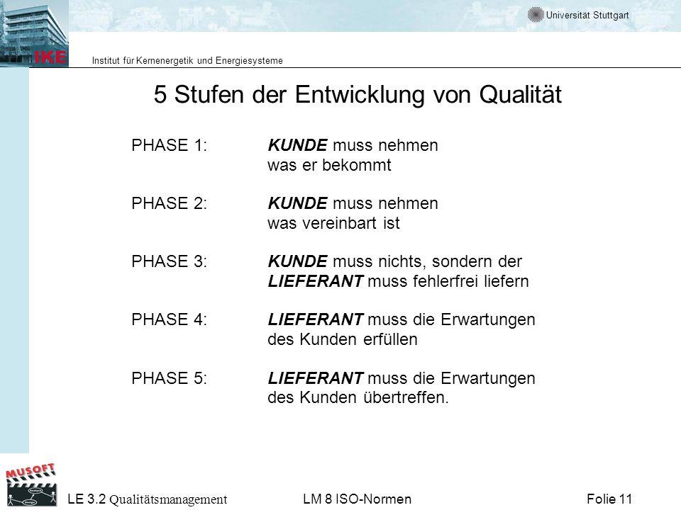5 Stufen der Entwicklung von Qualität