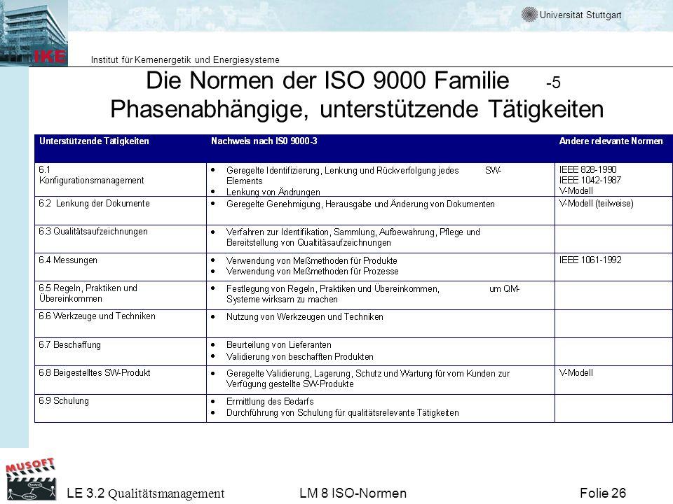Die Normen der ISO 9000 Familie -5 Phasenabhängige, unterstützende Tätigkeiten