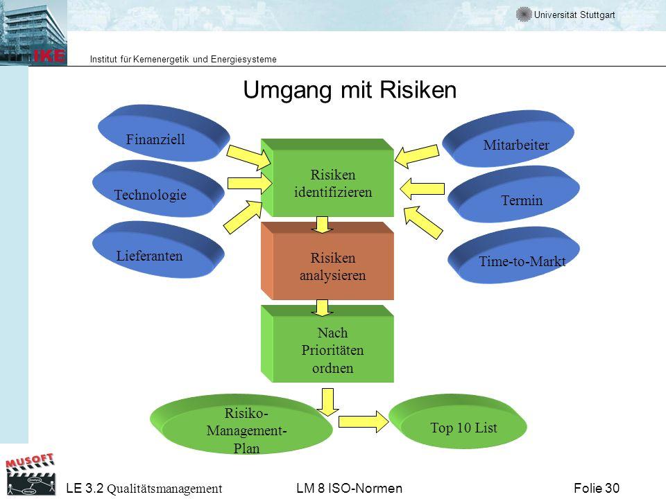 Umgang mit Risiken Finanziell Mitarbeiter Risiken identifizieren