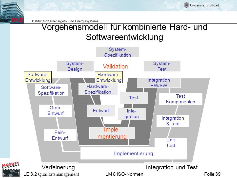 Vorgehensmodell für kombinierte Hard- und Softwareentwicklung