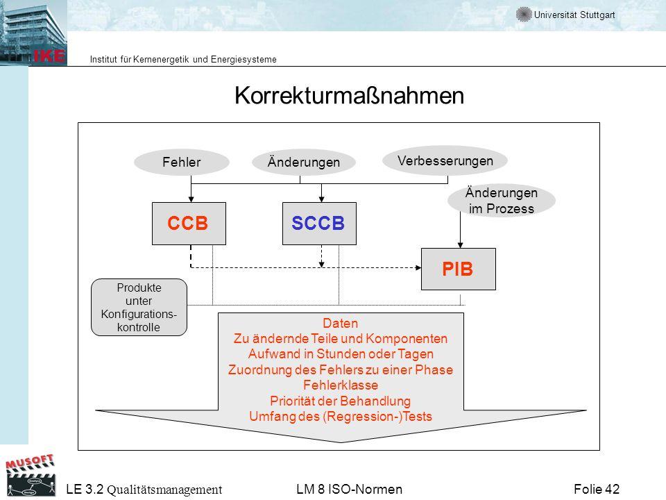 Korrekturmaßnahmen CCB SCCB PIB Verbesserungen Änderungen Fehler