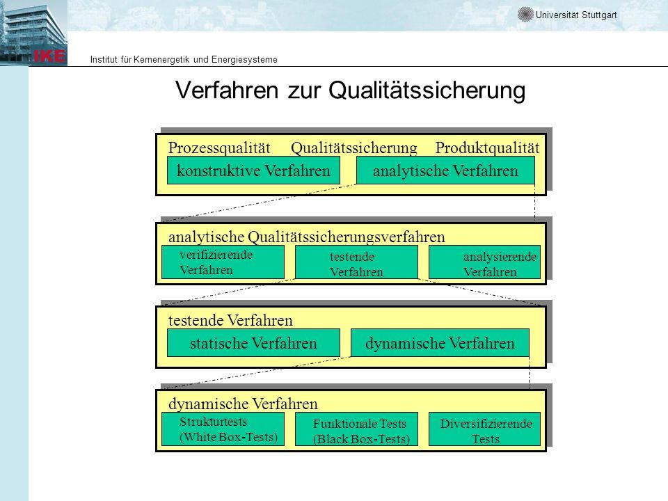 Verfahren zur Qualitätssicherung