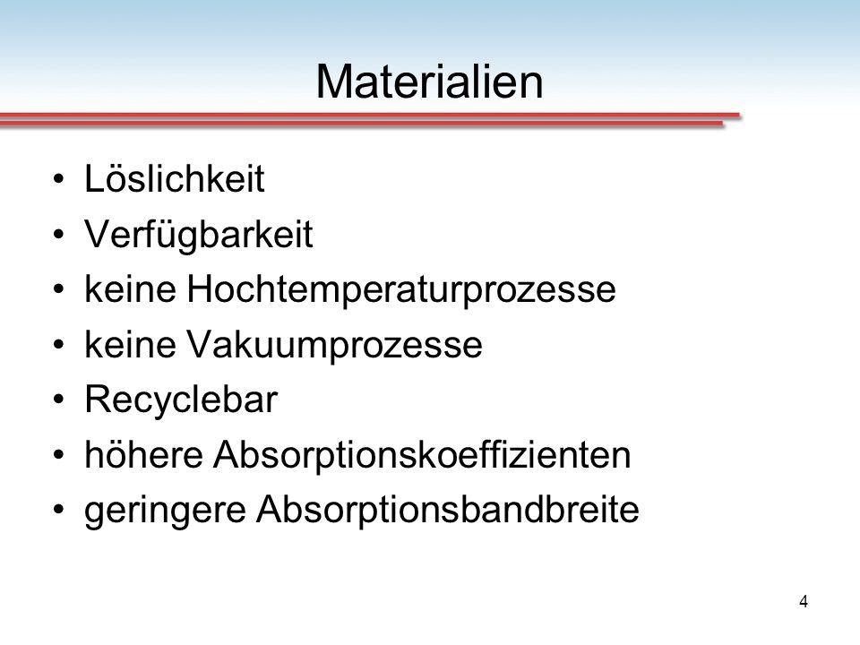 Materialien Löslichkeit Verfügbarkeit keine Hochtemperaturprozesse