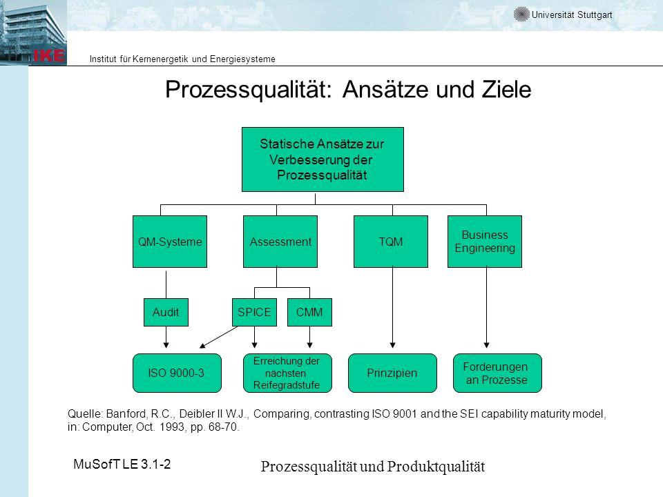 Prozessqualität: Ansätze und Ziele