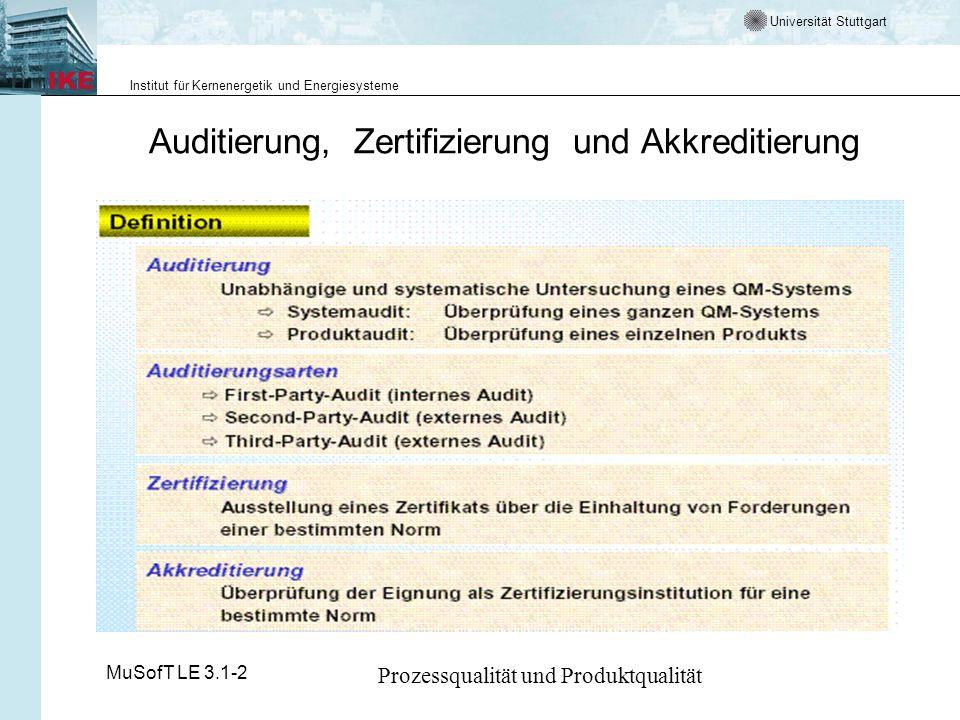 Auditierung, Zertifizierung und Akkreditierung