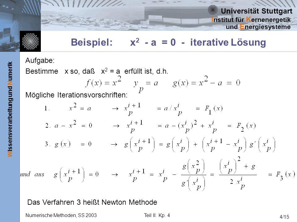 Beispiel: x2 - a = 0 - iterative Lösung