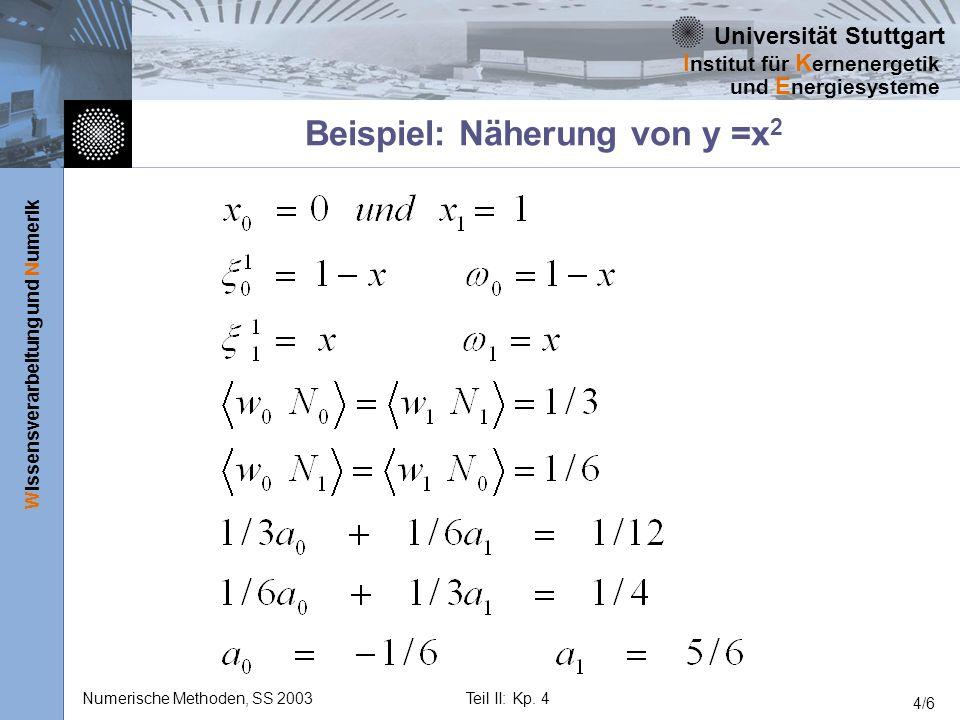 Beispiel: Näherung von y =x2