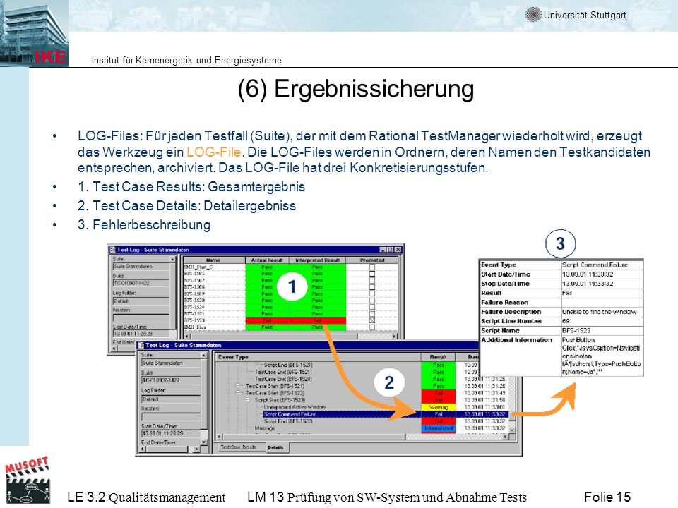 LM 13 Prüfung von SW-System und Abnahme Tests
